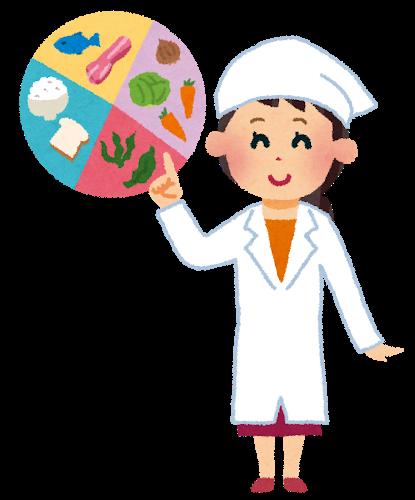 栄養士 管理栄養士 資格
